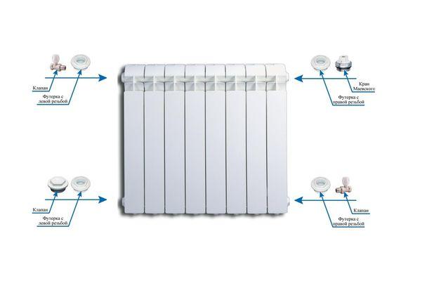 Полная комплектация для подключения алюминиевого радиатора